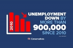 National unemployment down by more than 900,000 since 2010